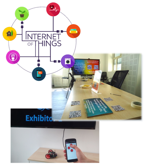Presentation: IoT Meets Exhibition Areas at FiCloud 2015