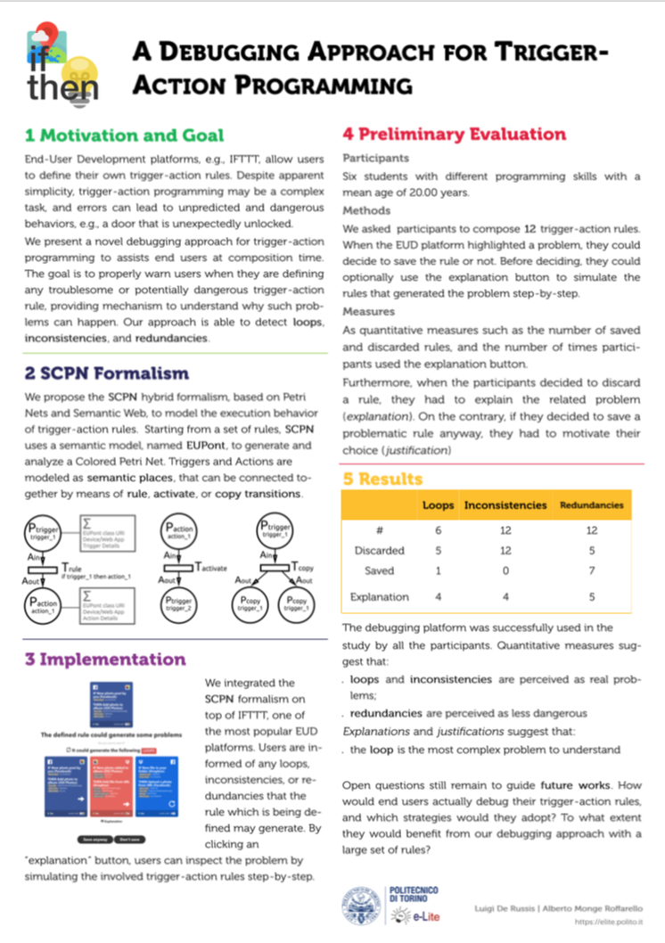 Poster for ACM CHI 2018